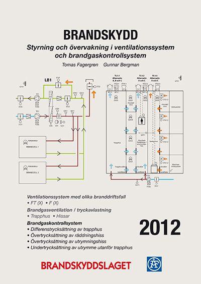 Styrning och övervakning i ventilationssystem och brandgaskontrollsystem