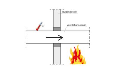 Nytt datorprogram beräknar kritiska delar i kanalsystem vid brandpåverkan